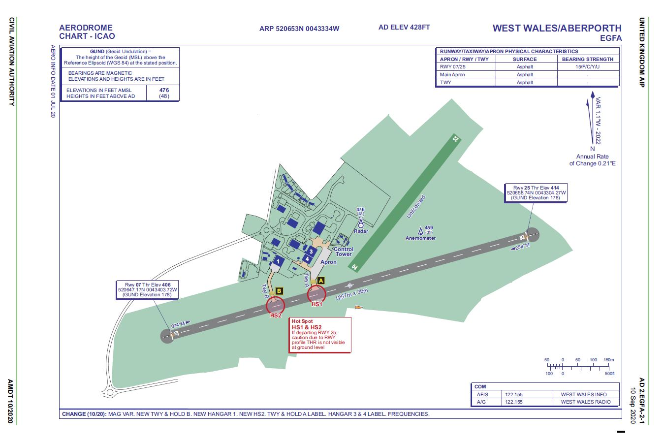West Wales Airfield Chart
